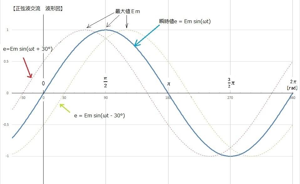 sin π.jpg